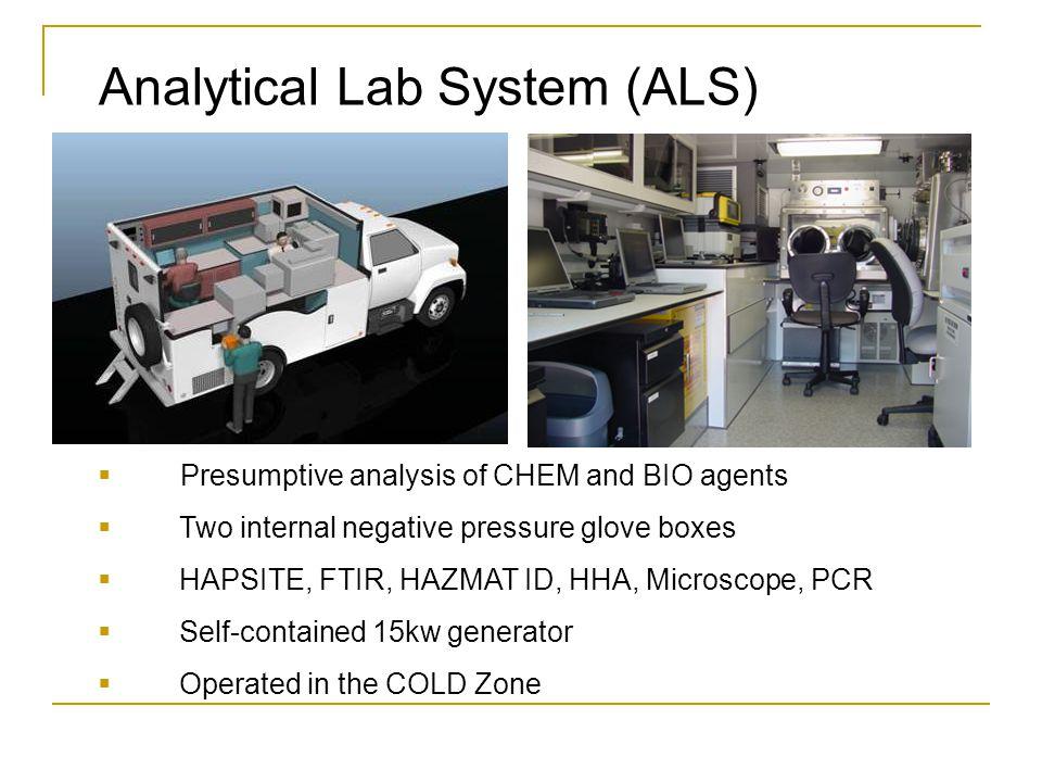 Analytical Lab System (ALS)  Presumptive analysis of CHEM and BIO agents  Two internal negative pressure glove boxes  HAPSITE, FTIR, HAZMAT ID, HHA