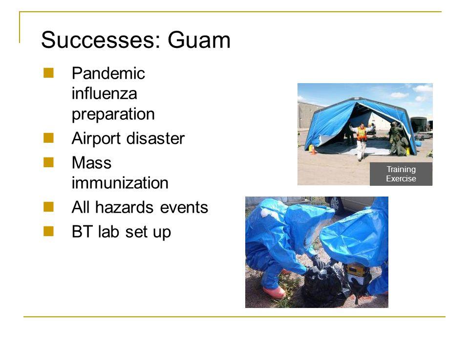 Successes: Guam Pandemic influenza preparation Airport disaster Mass immunization All hazards events BT lab set up Training Exercise