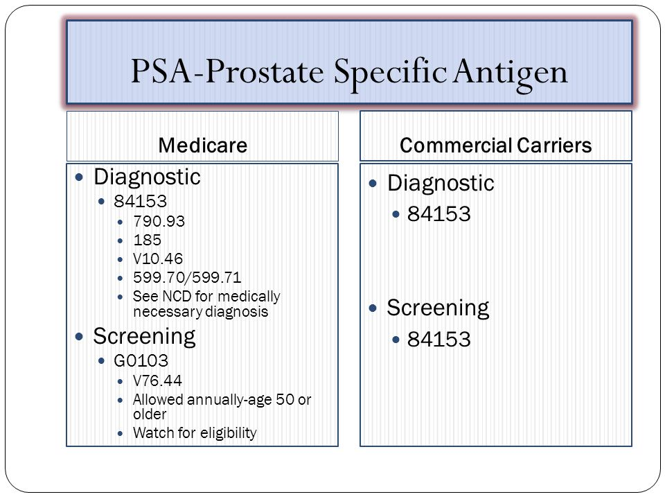 PSA-Prostate Specific Antigen Medicare Commercial Carriers Diagnostic 84153 790.93 185 V10.46 599.70/599.71 See NCD for medically necessary diagnosis Screening G0103 V76.44 Allowed annually-age 50 or older Watch for eligibility Diagnostic 84153 Screening 84153