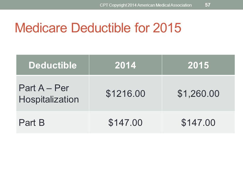 Medicare Deductible for 2015 Deductible20142015 Part A – Per Hospitalization $1216.00$1,260.00 Part B$147.00 CPT Copyright 2014 American Medical Assoc