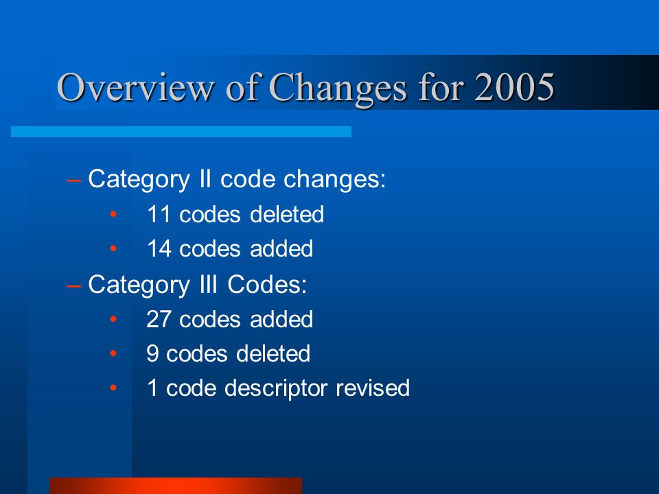 Overview of Changes for 2005 –Category II code changes: 11 codes deleted 14 codes added –Category III Codes: 27 codes added 9 codes deleted 1 code des