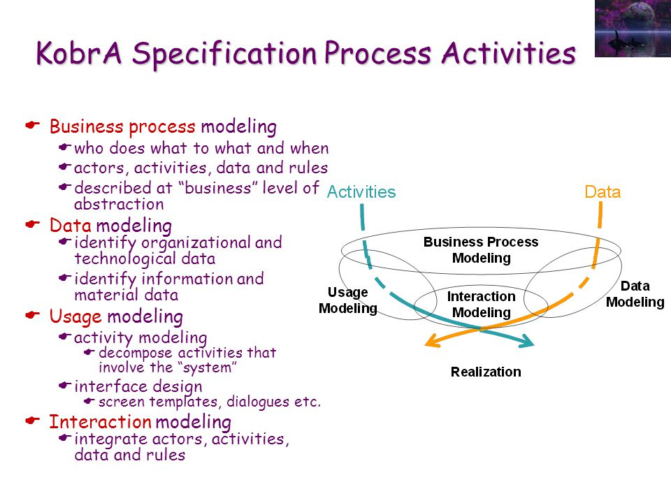 KobrA Specification Process Activities  Business process modeling  who does what to what and when  actors, activities, data and rules  described at business level of abstraction  Data modeling  identify organizational and technological data  identify information and material data  Usage modeling  activity modeling  decompose activities that involve the system  interface design  screen templates, dialogues etc.