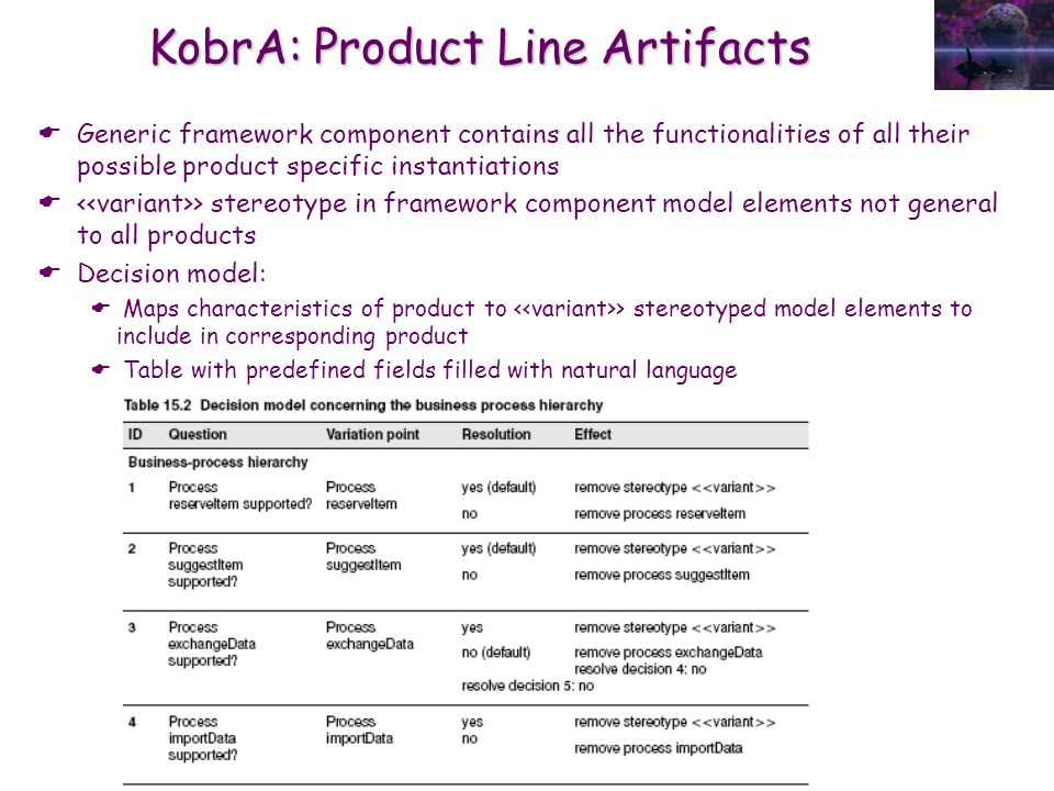 KobrA: Product Line Artifacts  Generic framework component contains all the functionalities of all their possible product specific instantiations  > stereotype in framework component model elements not general to all products  Decision model:  Maps characteristics of product to > stereotyped model elements to include in corresponding product  Table with predefined fields filled with natural language