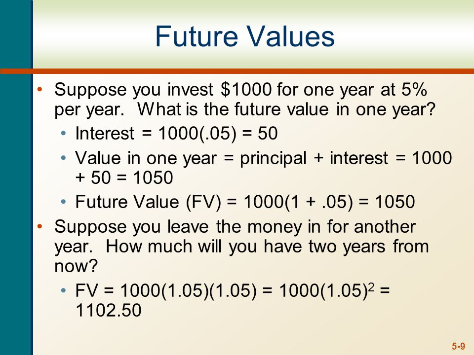 5-9 Future Values Suppose you invest $1000 for one year at 5% per year.