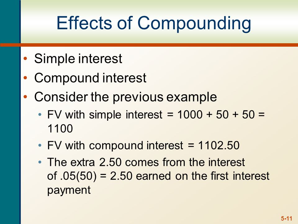 5-11 Effects of Compounding Simple interest Compound interest Consider the previous example FV with simple interest = 1000 + 50 + 50 = 1100 FV with compound interest = 1102.50 The extra 2.50 comes from the interest of.05(50) = 2.50 earned on the first interest payment