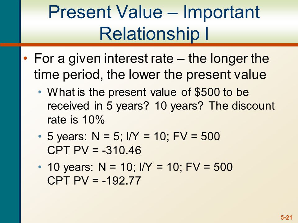 5-21 Present Value – Important Relationship I For a given interest rate – the longer the time period, the lower the present value What is the present value of $500 to be received in 5 years.