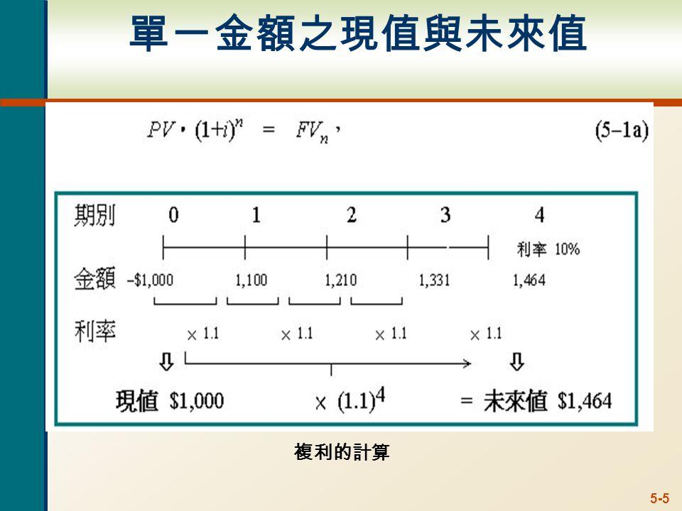 5-5 單一金額之現值與未來值 複利的計算