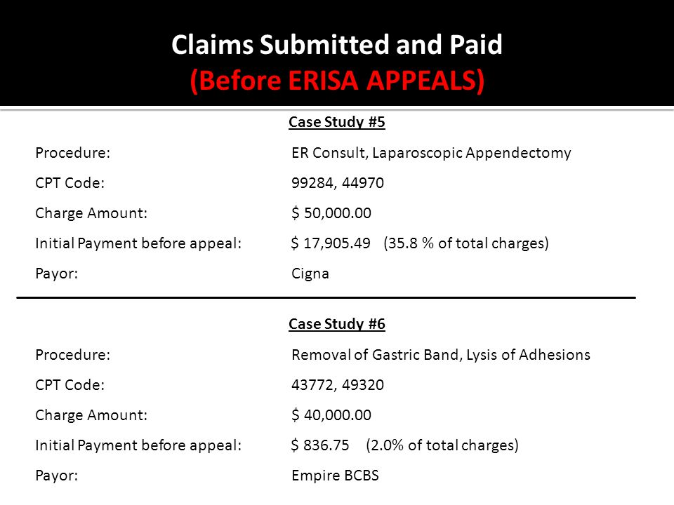 Case Study #5 Procedure: ER Consult, Laparoscopic Appendectomy CPT Code: 99284, 44970 Charge Amount: $ 50,000.00 Initial Payment before appeal: $ 17,905.49 (35.8 % of total charges) Payor: Cigna Case Study #6 Procedure: Removal of Gastric Band, Lysis of Adhesions CPT Code: 43772, 49320 Charge Amount: $ 40,000.00 Initial Payment before appeal: $ 836.75 (2.0% of total charges) Payor: Empire BCBS Claims Submitted and Paid (Before ERISA APPEALS)