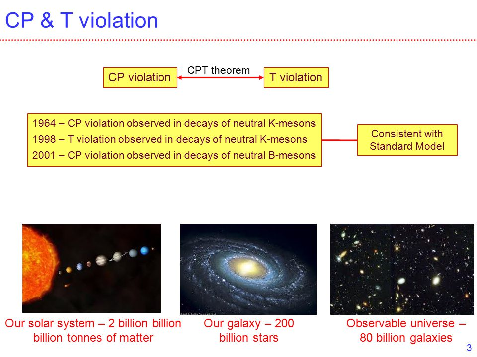 3 CP & T violation CP violationT violation 1964 – CP violation observed in decays of neutral K-mesons 1998 – T violation observed in decays of neutral K-mesons 2001 – CP violation observed in decays of neutral B-mesons Consistent with Standard Model CPT theorem Our solar system – 2 billion billion billion tonnes of matter Our galaxy – 200 billion stars Observable universe – 80 billion galaxies