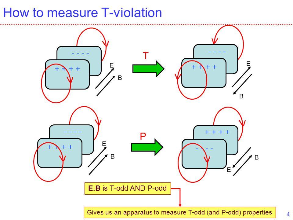 4 How to measure T-violation + + - - E B + + - - E B T E.B is T-odd AND P-odd + + - - E B P + + E B Gives us an apparatus to measure T-odd (and P-odd) properties