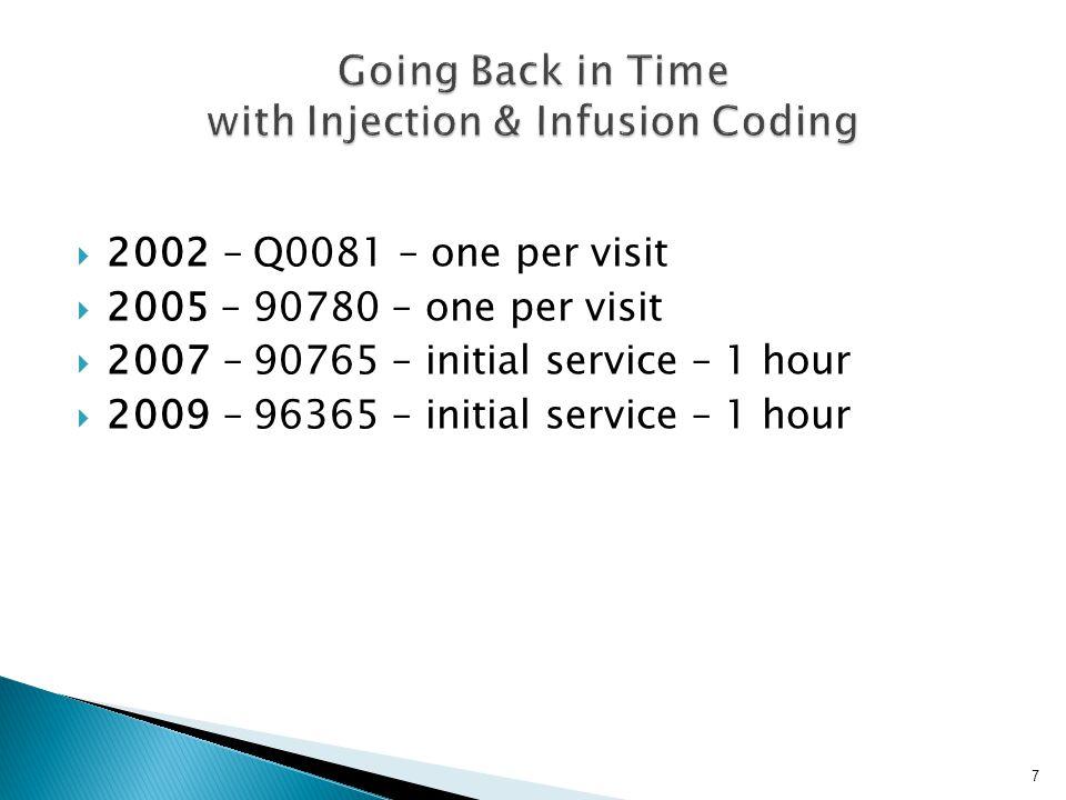  2002 – Q0081 – one per visit  2005 – 90780 – one per visit  2007 – 90765 – initial service – 1 hour  2009 – 96365 – initial service – 1 hour 7