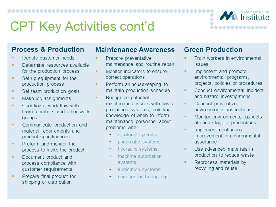 CPT Key Activities cont'd Process & Production  Identify customer needs  Determine resources available for the production process  Set up equipment