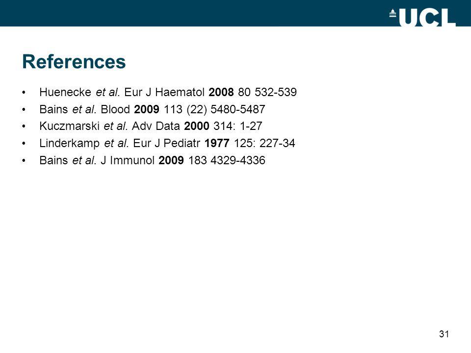 References Huenecke et al. Eur J Haematol 2008 80 532-539 Bains et al.