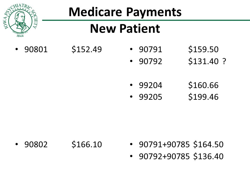 Medicare Payments New Patient 90801 $152.49 90802 $166.10 90791 $159.50 90792 $131.40 ? 99204 $160.66 99205 $199.46 90791+90785 $164.50 90792+90785 $1