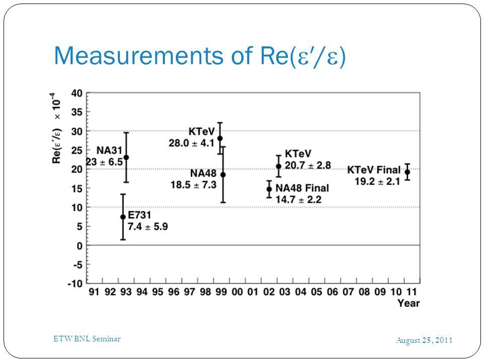 Measurements of Re(  ′/  ) August 25, 2011 ETW BNL Seminar