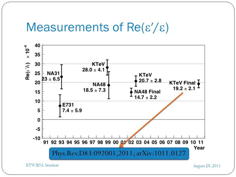 Measurements of Re(  ′/  ) August 25, 2011 ETW BNL Seminar Phys.Rev.D83:092001,2011; arXiv:1011.0127