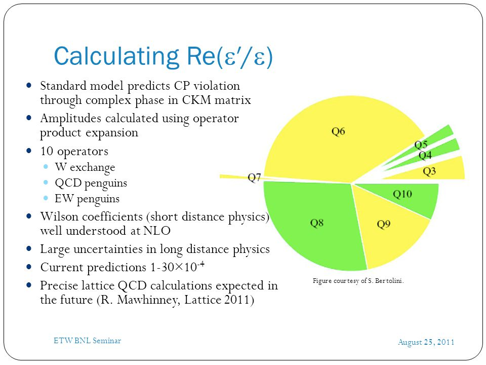 Calculating Re(  ′/  ) August 25, 2011 ETW BNL Seminar Standard model predicts CP violation through complex phase in CKM matrix Amplitudes calculated using operator product expansion 10 operators W exchange QCD penguins EW penguins Wilson coefficients (short distance physics) well understood at NLO Large uncertainties in long distance physics Current predictions 1-30×10 -4 Precise lattice QCD calculations expected in the future (R.