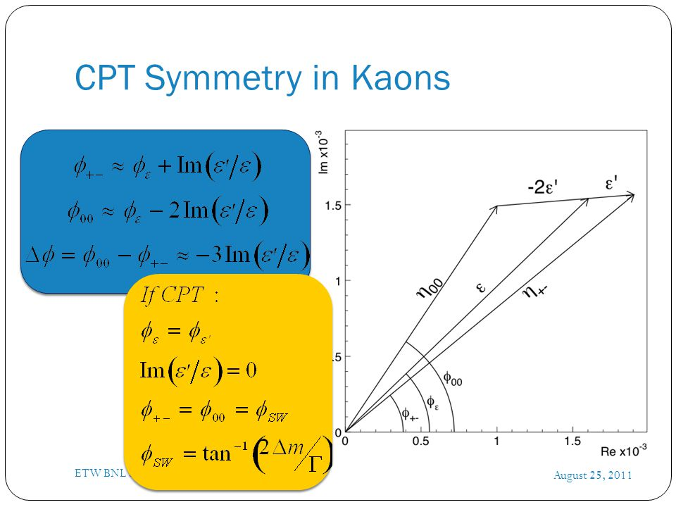 CPT Symmetry in Kaons August 25, 2011 ETW BNL Seminar