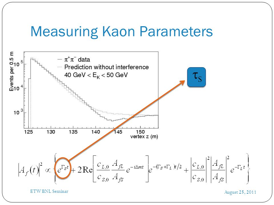Measuring Kaon Parameters August 25, 2011 ETW BNL Seminar SS