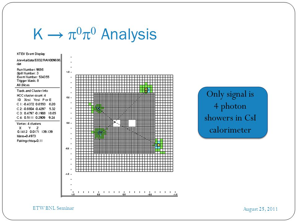 K →      Analysis August 25, 2011 ETW BNL Seminar Only signal is 4 photon showers in CsI calorimeter