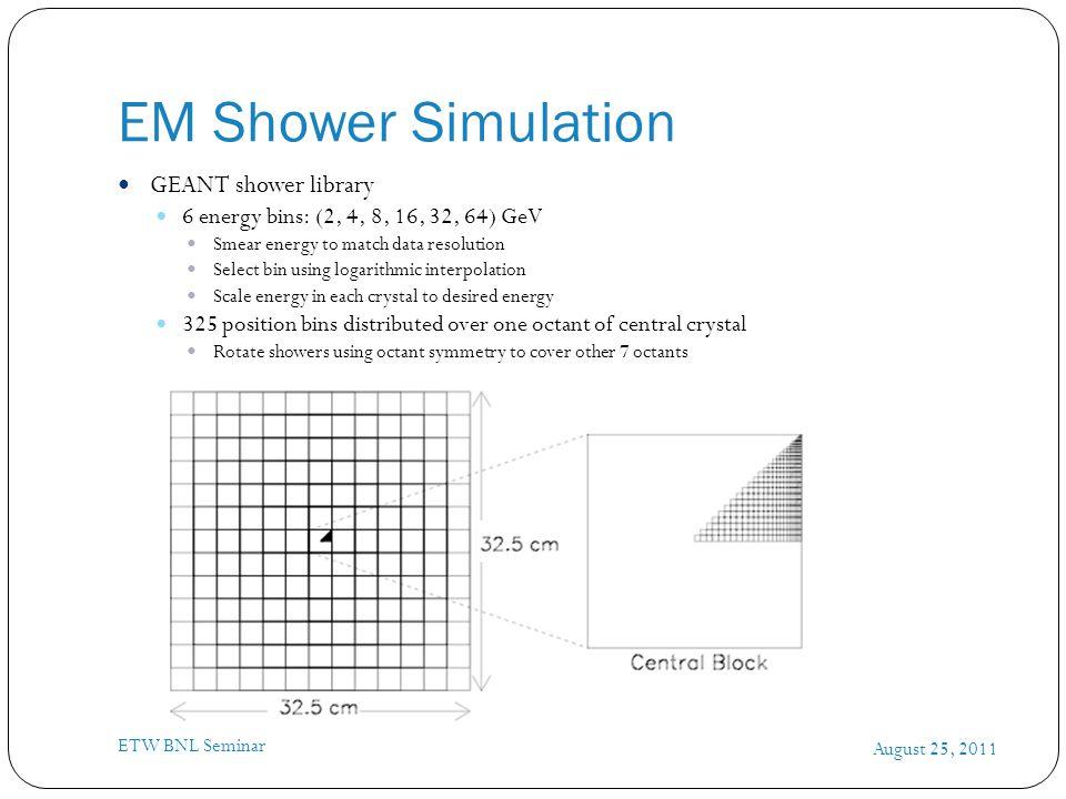 EM Shower Simulation August 25, 2011 ETW BNL Seminar GEANT shower library 6 energy bins: (2, 4, 8, 16, 32, 64) GeV Smear energy to match data resoluti