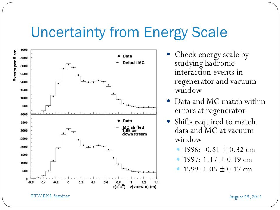 Uncertainty from Energy Scale August 25, 2011 ETW BNL Seminar Check energy scale by studying hadronic interaction events in regenerator and vacuum window Data and MC match within errors at regenerator Shifts required to match data and MC at vacuum window 1996: -0.81 ± 0.32 cm 1997: 1.47 ± 0.19 cm 1999: 1.06 ± 0.17 cm