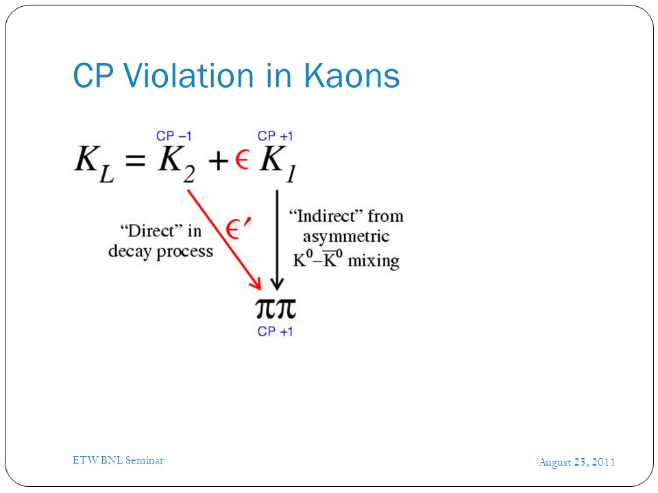 CP Violation in Kaons August 25, 2011 ETW BNL Seminar