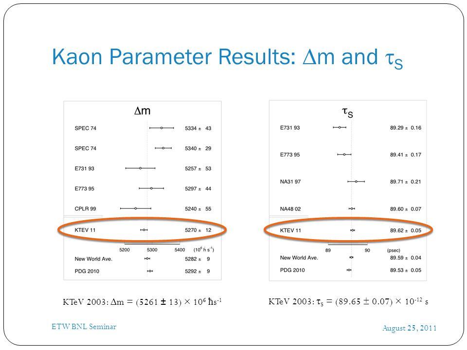 Kaon Parameter Results:  m and  S August 25, 2011 ETW BNL Seminar KTeV 2003:  m = (5261 ± 13) × 10 6 ħ s -1 KTeV 2003:  S = (89.65 ± 0.07) × 10 -12 s