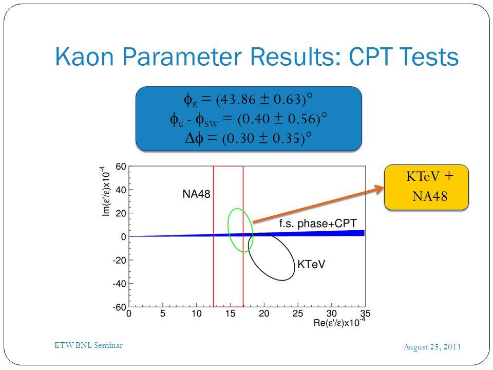 Kaon Parameter Results: CPT Tests August 25, 2011 ETW BNL Seminar   = (43.86 ± 0.63)°   -  SW = (0.40 ± 0.56)°  = (0.30 ± 0.35)° KTeV + NA48