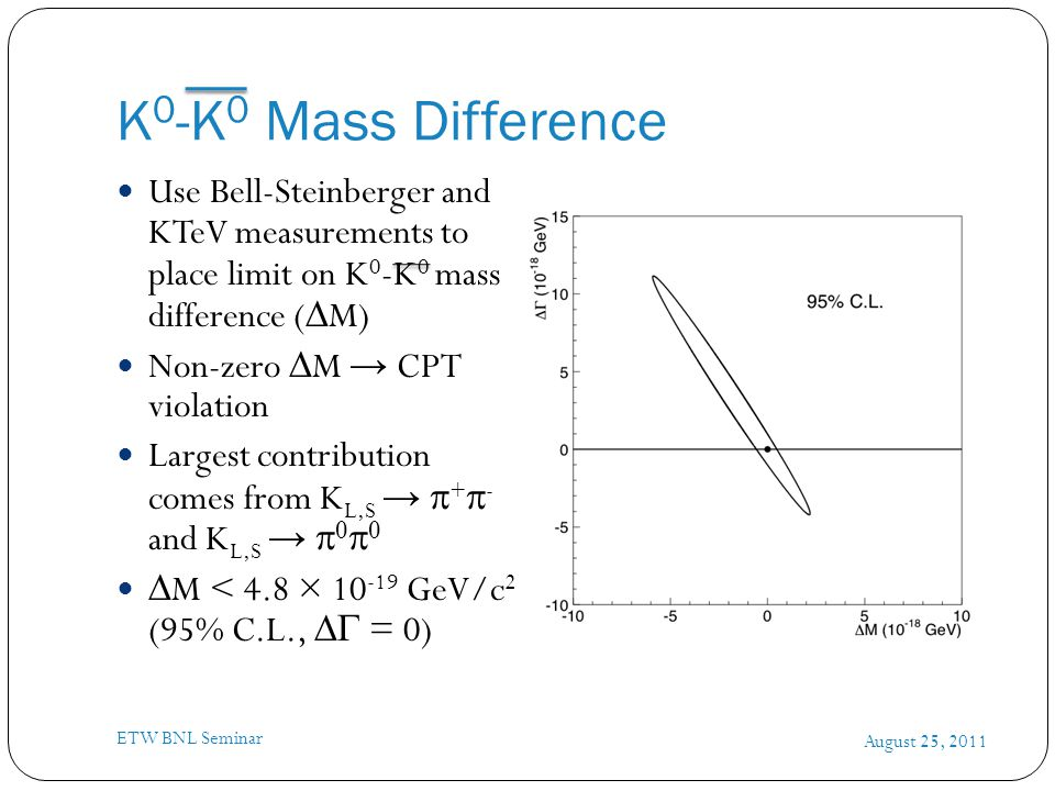 K 0 -K 0 Mass Difference August 25, 2011 ETW BNL Seminar Use Bell-Steinberger and KTeV measurements to place limit on K 0 -K 0 mass difference (  M) Non-zero  M → CPT violation Largest contribution comes from K L,S →  +  - and K L,S →      M < 4.8 × 10 -19 GeV/c 2 (95% C.L.,  = 0)
