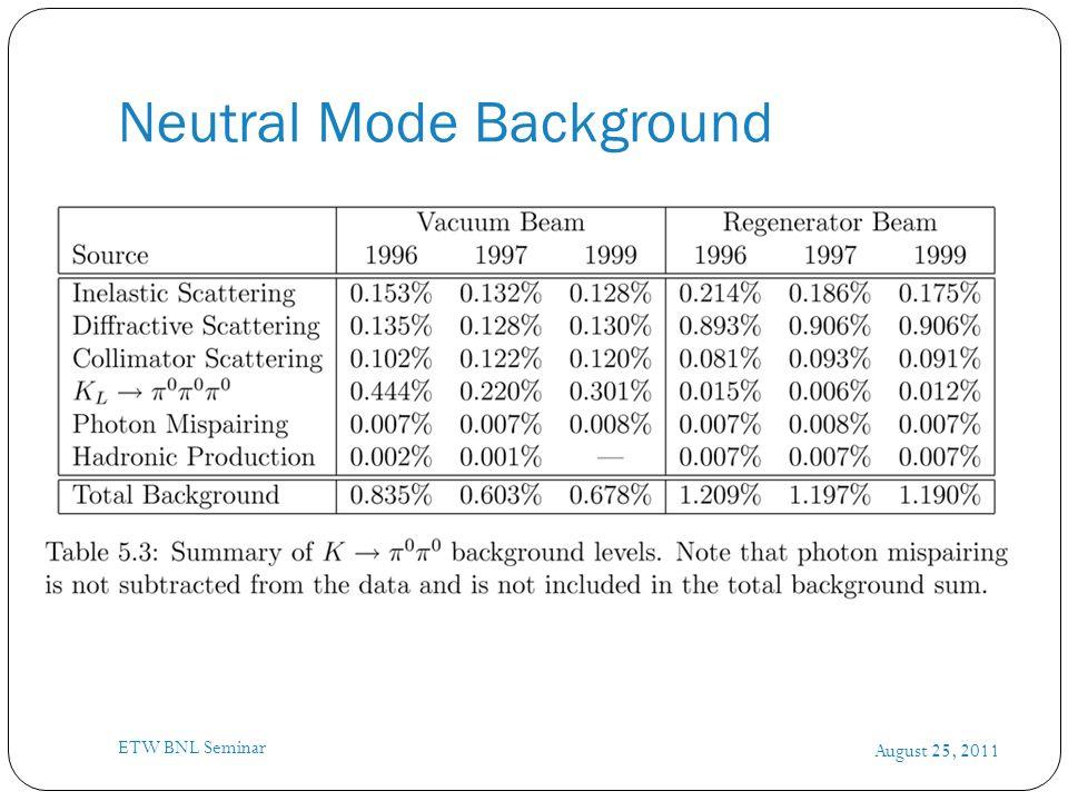 Neutral Mode Background August 25, 2011 ETW BNL Seminar