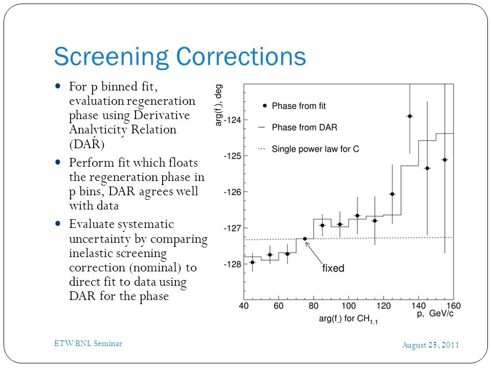Screening Corrections August 25, 2011 ETW BNL Seminar For p binned fit, evaluation regeneration phase using Derivative Analyticity Relation (DAR) Perf