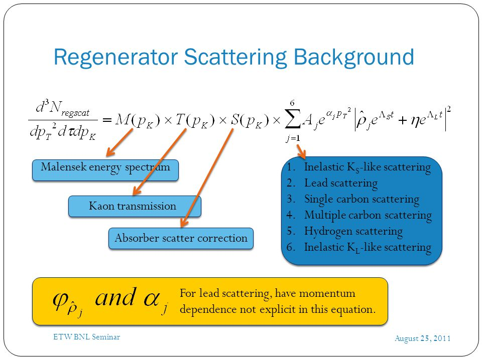 Regenerator Scattering Background August 25, 2011 ETW BNL Seminar Malensek energy spectrum Kaon transmission Absorber scatter correction 1.Inelastic K S -like scattering 2.Lead scattering 3.Single carbon scattering 4.Multiple carbon scattering 5.Hydrogen scattering 6.Inelastic K L -like scattering For lead scattering, have momentum dependence not explicit in this equation.