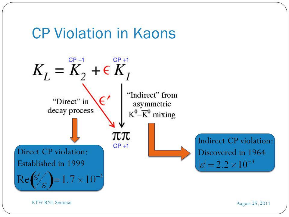 CP Violation in Kaons August 25, 2011 ETW BNL Seminar Indirect CP violation: Discovered in 1964 Direct CP violation: Established in 1999