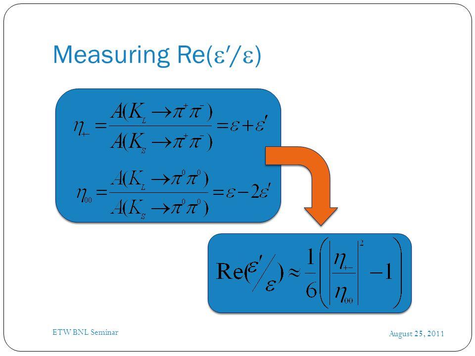 Measuring Re(  ′/  ) August 25, 2011 ETW BNL Seminar