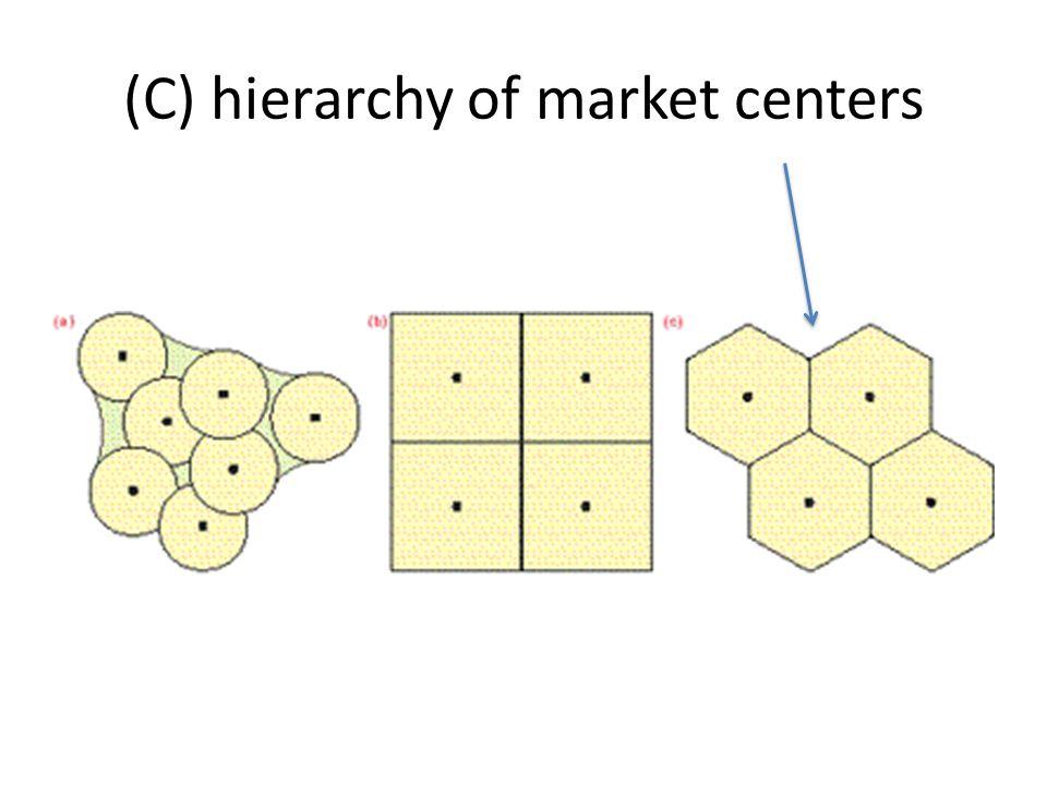 (C) hierarchy of market centers