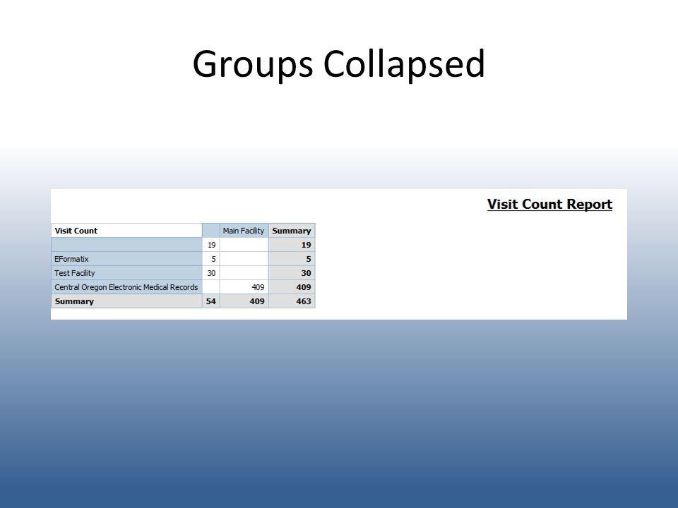 Groups Collapsed