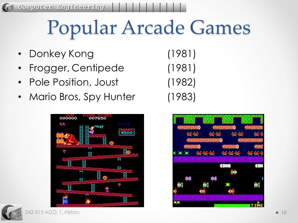 18 242-515 AGD: 1. History 18 Donkey Kong (1981) Frogger, Centipede (1981) Pole Position, Joust (1982) Mario Bros, Spy Hunter (1983) Popular Arcade Ga