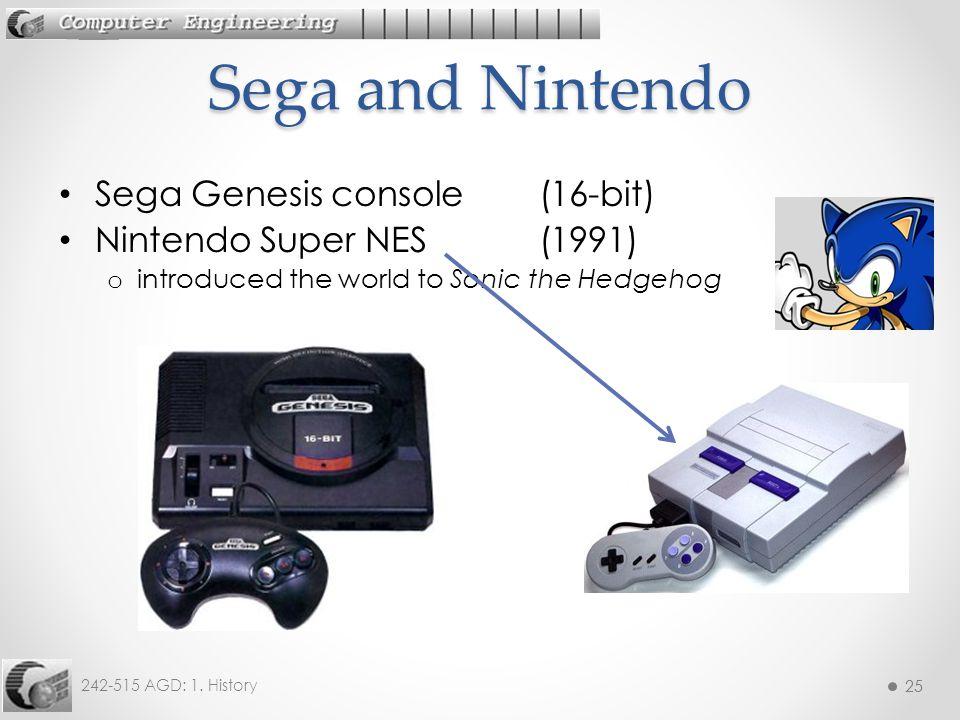 25 242-515 AGD: 1. History 25 Sega Genesis console (16-bit) Nintendo Super NES (1991) o introduced the world to Sonic the Hedgehog Sega and Nintendo