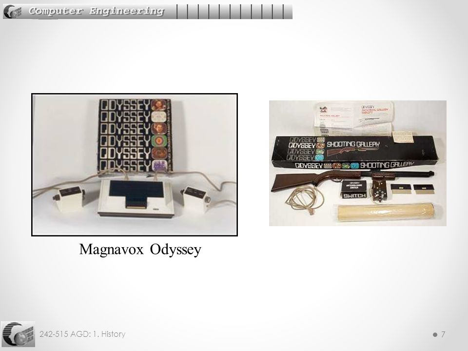 7 242-515 AGD: 1. History 7 Magnavox Odyssey