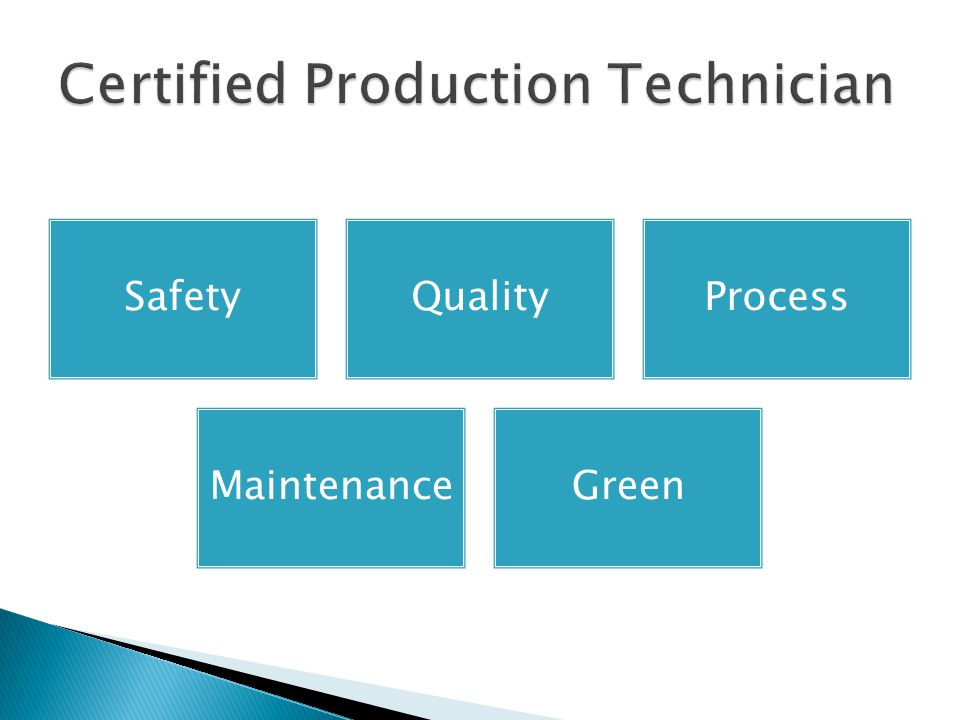 SafetyQualityProcess MaintenanceGreen