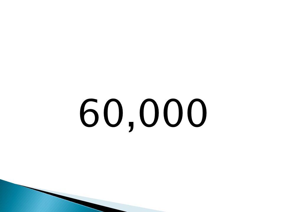 60,000