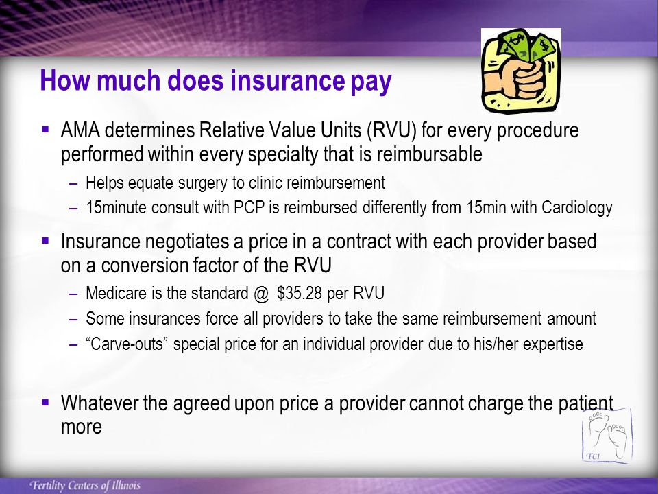 How much does insurance pay  AMA determines Relative Value Units (RVU) for every procedure performed within every specialty that is reimbursable –Helps equate surgery to clinic reimbursement –15minute consult with PCP is reimbursed differently from 15min with Cardiology  Insurance negotiates a price in a contract with each provider based on a conversion factor of the RVU –Medicare is the standard @ $35.28 per RVU –Some insurances force all providers to take the same reimbursement amount – Carve-outs special price for an individual provider due to his/her expertise  Whatever the agreed upon price a provider cannot charge the patient more