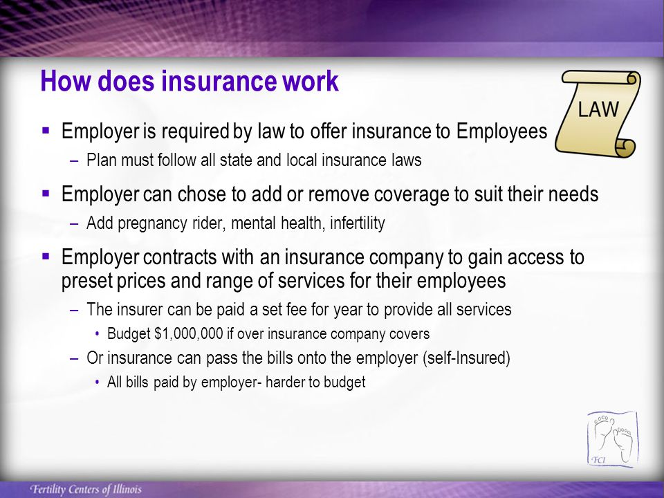 How does insurance work  Employer is required by law to offer insurance to Employees –Plan must follow all state and local insurance laws  Employer can chose to add or remove coverage to suit their needs –Add pregnancy rider, mental health, infertility  Employer contracts with an insurance company to gain access to preset prices and range of services for their employees –The insurer can be paid a set fee for year to provide all services Budget $1,000,000 if over insurance company covers –Or insurance can pass the bills onto the employer (self-Insured) All bills paid by employer- harder to budget