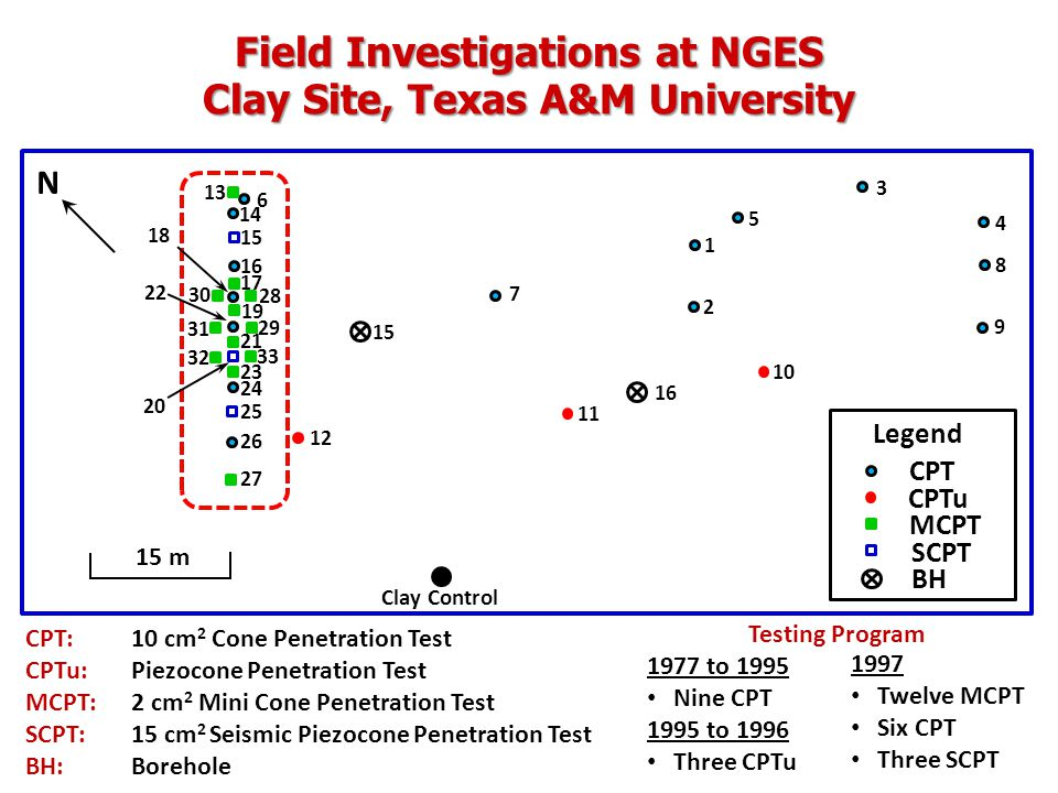 Field Investigations at NGES Clay Site, Texas A&M University 1997 Twelve MCPT Six CPT Three SCPT Testing Program 1977 to 1995 Nine CPT 1995 to 1996 Three CPTu CPT: 10 cm 2 Cone Penetration Test CPTu:Piezocone Penetration Test MCPT:2 cm 2 Mini Cone Penetration Test SCPT: 15 cm 2 Seismic Piezocone Penetration Test BH:Borehole 15 m Clay Control 27 26 12 25 24 23 33 21 29 19 28 17 16 15 14 6 13 18 30 31 22 32 20 N 15 7 2 1 5 16 11 10 3 4 8 9 CPT CPTu MCPT SCPT BH Legend