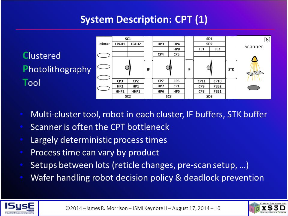 ©2014 –James R. Morrison – ISMI Keynote II – August 17, 2014 – 10 System Description: CPT (1) Multi-cluster tool, robot in each cluster, IF buffers, S