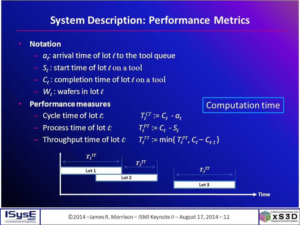©2014 –James R. Morrison – ISMI Keynote II – August 17, 2014 – 12 System Description: Performance Metrics Notation – a l : arrival time of lot l to th