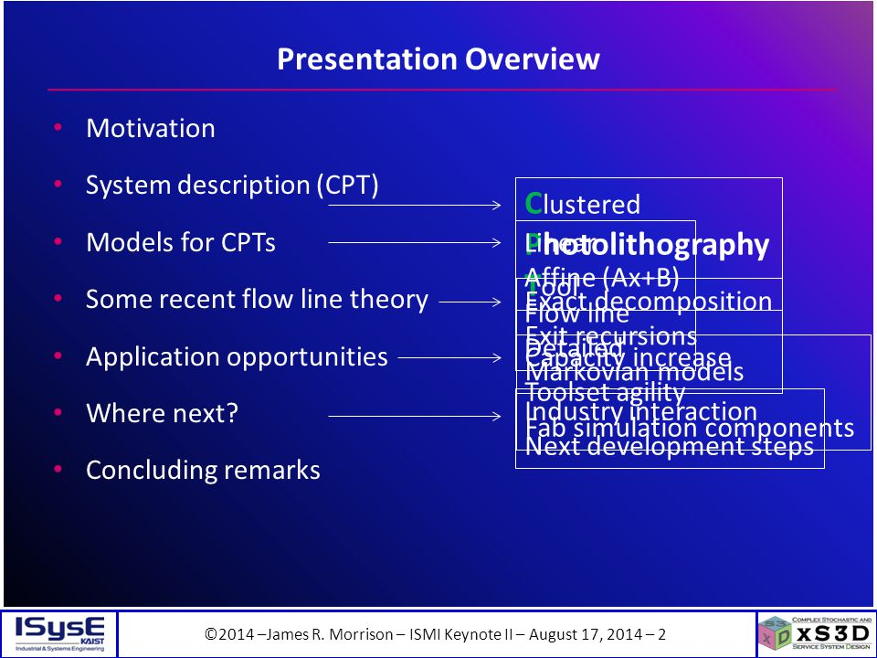 ©2014 –James R. Morrison – ISMI Keynote II – August 17, 2014 – 2 Presentation Overview Motivation System description (CPT) Models for CPTs Some recent