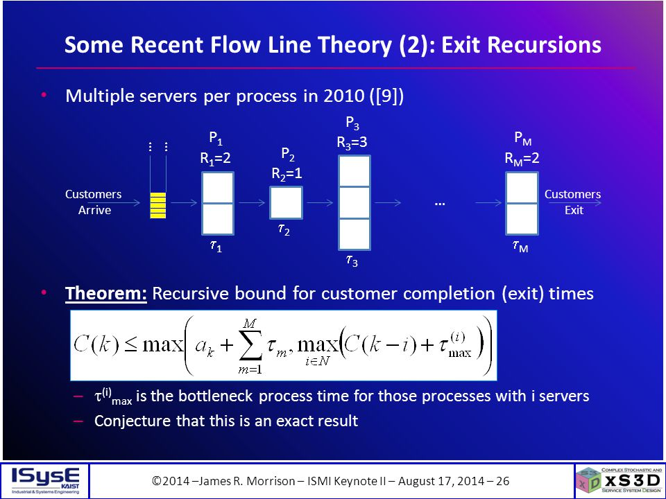©2014 –James R. Morrison – ISMI Keynote II – August 17, 2014 – 26 Some Recent Flow Line Theory (2): Exit Recursions Multiple servers per process in 20
