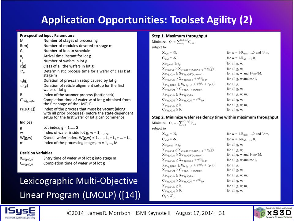 ©2014 –James R. Morrison – ISMI Keynote II – August 17, 2014 – 31 Application Opportunities: Toolset Agility (2) Lexicographic Multi-Objective Linear